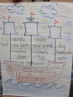 Mayflower-Thanksgiving