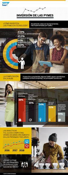 Cómo invierten las pymes en Tecnología #infografia #infographic #tech