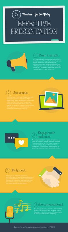 Infographic creator by memographic.co