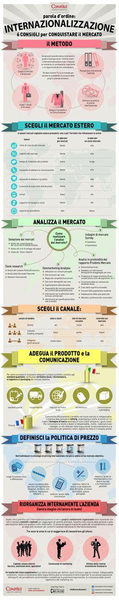 Internazionalizzazione: 6 consigli per conquistare il mercato estero.  www.comunikaweb.it Infographic, Management, Map, Marketing, Education, Photos, Pictures, Location Map, Maps