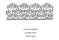 Snood couleur caramel , explication en Français et en PDF ! - Crochet Passion http://crochet-gratuits.overblog.com/snood-couleur-caramel-explication-en-fran%C3%A7ais-et-en-pdf