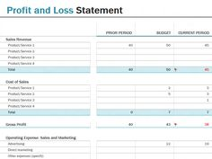 Free Profit And Loss Statement Template Breakeven Analysis  Office  Pinterest  File Size Template And Filing