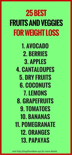25 Best Fruits and Veggies for Weight Loss.