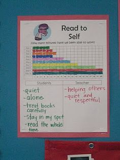 Great post for those who are going to start using the Daily 5 approach. She also gives a link to download her Data Reflection Charts.