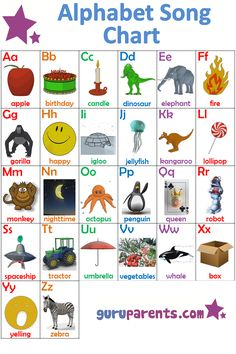 """Alphabet Song Chart: This is a specially designed alphabet chart, featuring bright images and vocabulary-building sight words. And, search for """"Guruparents Alphabet Song"""" on YouTube to see these pictures come to life!"""