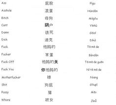 Chinese Swear Words - Learn Chinese
