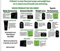 It Works! offers professional quality beauty and wellness products.