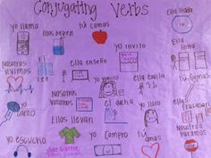 Señora Baxter's Spanish Class: Conjugation Activity - Great Introduction!