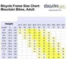 Bike Sizes For Kids Calculator Bicycle frame size chart