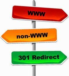 Web Designing and Development: URL Canonicalization