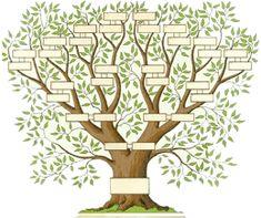 Clichez pour t l charger et inclure les noms genealogy - Fabriquer un arbre genealogique original ...