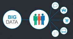 5 Tips for Big Data Governance and your Customers