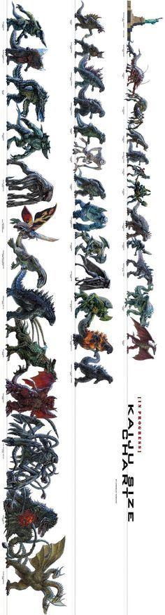 Kaiju Size Chart (updated)