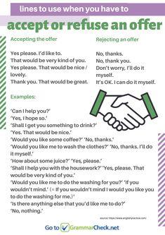 English Sentences, English Phrases, Learn English Words, English Study, English Grammar, Improve English Speaking, English Learning Spoken, English Language Learning, English Teaching Materials