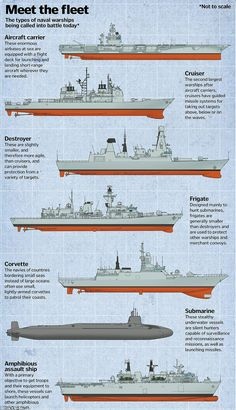 How It Works Magazine reveal what navy fleets of the future will look .