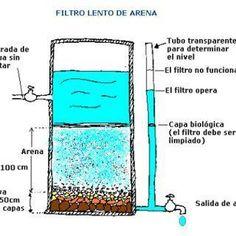 9 Ideas De Construcciones Ecologicas Construcción Ecológica Bioconstruccion Construccion
