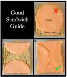 How to make an optimal sandwich