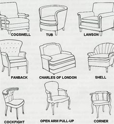 Etonnant Types Of Upholstered Chairs