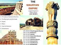 Ancient World : The #Mauryan #Empire  One of the largest empires in Indian History