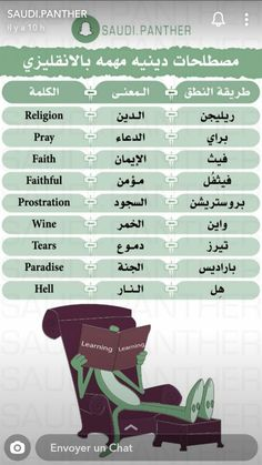 Learn English Grammar, Learn English Words, English Language Learning, English Vocabulary, Learning Arabic, Arabic Quotes, Life Quotes, Education, Proverbs