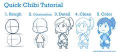 Resultado de imagen para chibi tutorial