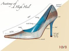 Anatomy of a High Heel Part I: Shoe Jargon Shoe Boots, Shoes Heels, Pumps, Shoe Lacing Techniques, Stiletto Heels, High Heels, Types Of Heels, Fashion Catalogue, How To Make Shoes