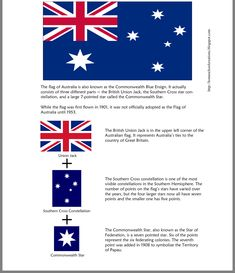 Lesson plans, resources, and ideas for countries in Australia and Oceana. Great explanation of the flag. Australia School, Australia Day Celebrations, Australia Crafts, Australia Country, Australia Living, Australia Travel, Australian Flags, World Thinking Day, School