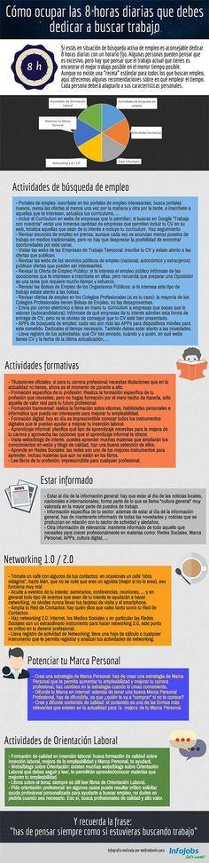 Cómo utilizar las 8 horas que debes dedicar a buscar trabajo #infografia #empleo