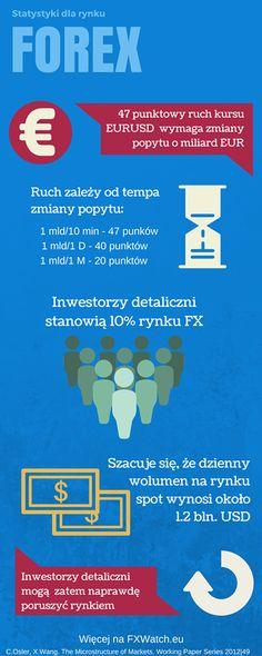 Forex wiadomosci стратегии форекс fps