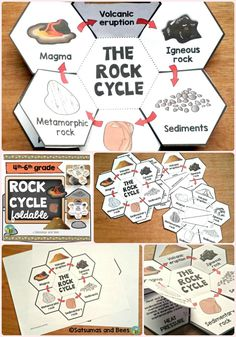 Great foldable for visual learners foldable. Students will identify the 6 steps of the rock cycle. Perfect for students from 4th grade to 6th grade. Whole group, small groups or individual instruction.