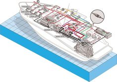 boat wiring diagram  Google Search | Boat | Pinterest