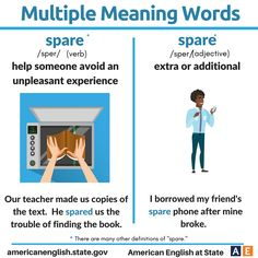Multiple Meaning Words: Spare English Fun, English Idioms, Learn English Words, American English, English Class, Vocabulary Practice, Vocabulary Cards, Vocabulary Activities, Advanced English Vocabulary