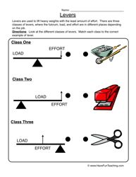 Label the Parts of the Lever | Simple Machines | Pinterest | The o ...