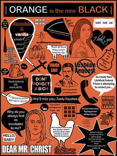Orange is the New Black Collage by milwaukelly