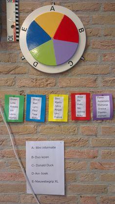 Geniaal!! Onderwijsgek: organisatie van een leescircuit.