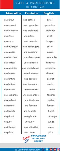 A Practical List of French Vocabulary for Jobs and Professions #fle #fsl #learningfrench