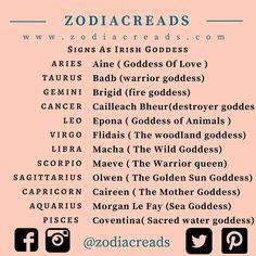 Virgo - Signs as a goddess