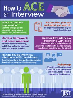 How to Ace an Interview JIST Career Solutions - Resume Template Ideas of Resume Template - How to Ace an Interview Job Interview Preparation, Interview Skills, Job Interview Tips, Job Interview Questions, Prepare For Interview, Interview Questions And Answers, Job Interviews, Job Resume, Resume Tips