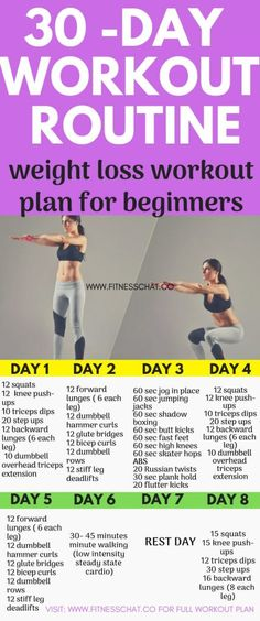 Lose weight fast with this Fat Burning Workout Routines for Beginners. Join the challenge for a full body workout, ab workout, leg workout, and upper body workout plan for women. This free workout plan Free Workout Plans, Gym Workout Plan For Women, Weight Loss Workout Plan, Gym Tips For Beginners, Workout Routines For Beginners, Beginner Workouts, Weight Training For Beginners, 30 Day Fitness, Fitness Tips