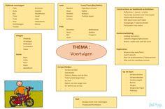 Brainstorm Voertuigen School Info, Preschool Themes, Nail Designs, Nail Desighns, Nail Design, Nail Art Ideas