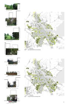 #ClippedOnIssuu from Productive Urban Landscapes