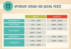 NetStyle Barcelona: Los mejores horarios para publicar en redes sociales