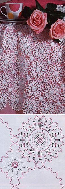 Ideas for crochet table runner diagram tablecloths Gilet Crochet, Crochet Circles, Crochet Doily Patterns, Crochet Art, Crochet Diagram, Crochet Squares, Crochet Home, Thread Crochet, Crochet Designs