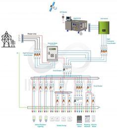 Magnetic generator – Infinity SAV Magnetic Generator, Live Wire, Tomorrow Will Be Better, Motor, Indoor Outdoor, Magnets, Infinity, Engineering, Floor Plans