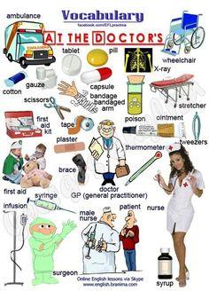 เรียนภาษาอังกฤษ ความรู้ภาษาอังกฤษ ทำอย่างไรให้เก่งอังกฤษ  Lingo Think in English!! :): คำศัพท์ภาษาอังกฤษน่ารู้เกี่ยวกับโรงพยาบาล