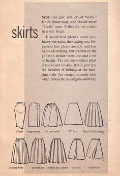 vintage fashion glossery