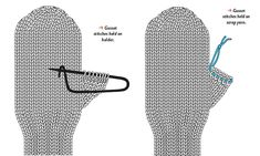 When it comes to the fit of a glove, the make-or-break spot is the thumb gusset. We all need room to move those critical opposable thumbs around! Knitted Mittens Pattern, Fingerless Gloves Knitted, Knitted Slippers, Knit Mittens, Knitting Designs, Knitting Patterns Free, Knitting Projects, Crochet Patterns, Knitting Videos