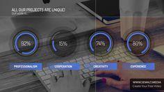 Web Design and Development Company California Web Application Development, Mobile Application, Design Development, Web Design, California, Marketing, Pretoria, Youtube, Magazine