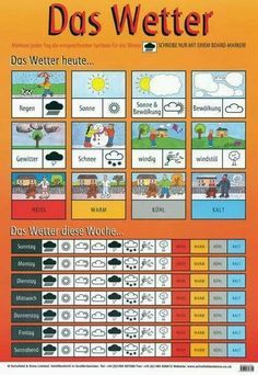 German For Beginners: Das Wetter und die Jahreszeiten Foreign Language Teaching, German Language Learning, German Grammar, German Words, Languages Online, Foreign Languages, Teaching Weather, German Resources, School