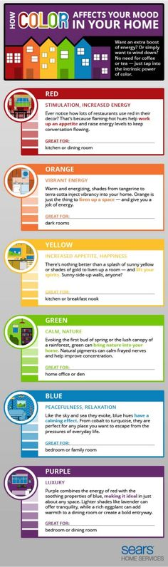 How Color Affects Your Mood in Your Home: The colors on your walls ...